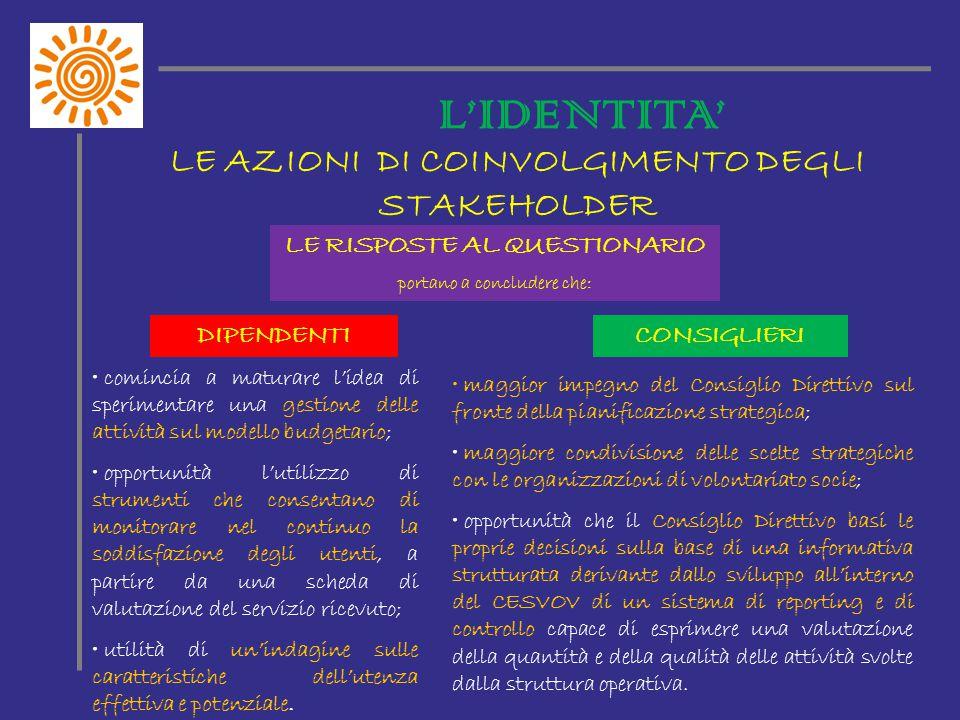 ATTIVITA' PROMOZIONE INIZIATIVE IN CAMPO EUROPEO Servizio Volontario Europeo invio di giovani volontari italiani accoglienza di giovani volontari europei servizi alle associazioni rapporti con l'Eurodesk della provincia di Varese