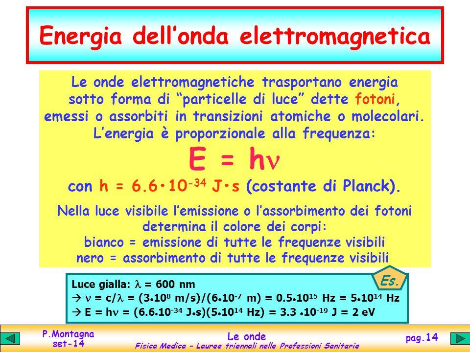 P.Montagna set-14 Le onde Fisica Medica – Lauree triennali nelle Professioni Sanitarie pag.14 Energia dell'onda elettromagnetica Le onde elettromagnet