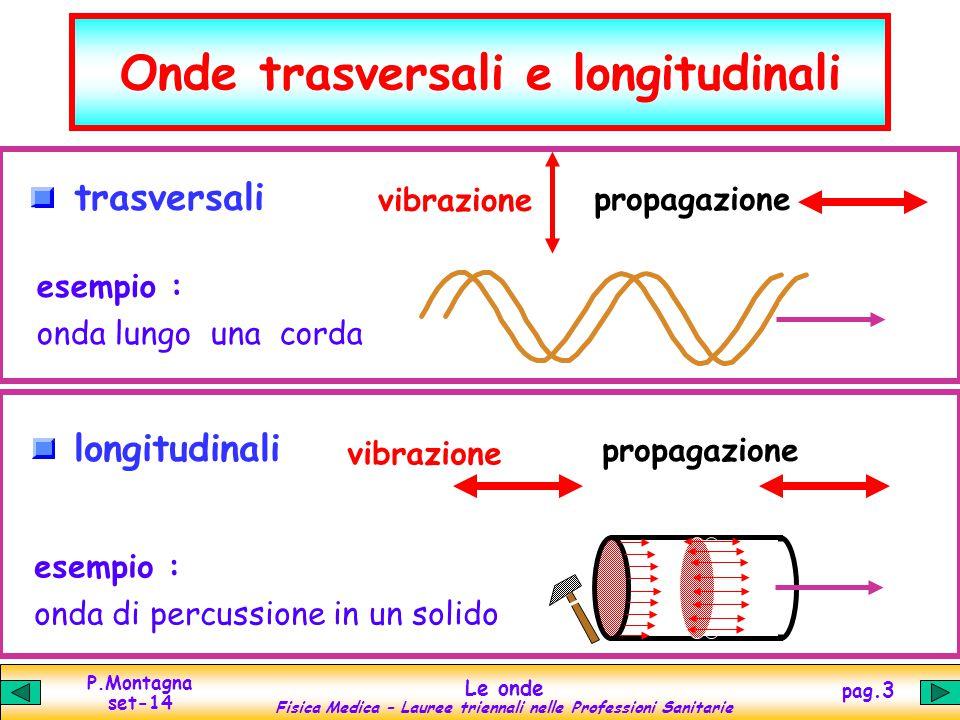 P.Montagna set-14 Le onde Fisica Medica – Lauree triennali nelle Professioni Sanitarie pag.3 Onde trasversali e longitudinali longitudinali vibrazione