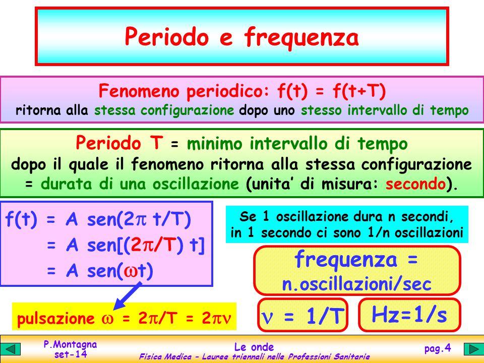 P.Montagna set-14 Le onde Fisica Medica – Lauree triennali nelle Professioni Sanitarie pag.4 Periodo e frequenza Fenomeno periodico: f(t) = f(t+T) rit