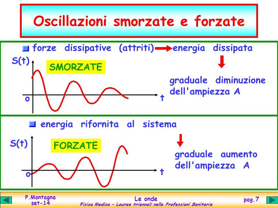P.Montagna set-14 Le onde Fisica Medica – Lauree triennali nelle Professioni Sanitarie pag.8 Intensita' di un'onda Intensità = energia trasportata nell unità di tempo attraverso l'unita' di superficie unità di misura : joule watt  s  m 2 = m2m2 r 2r S S L'energia é costante (cons.energia) L'intensità diminuisce con il quadrato della distanza I = E tStS onda sferica: S=4  r 2