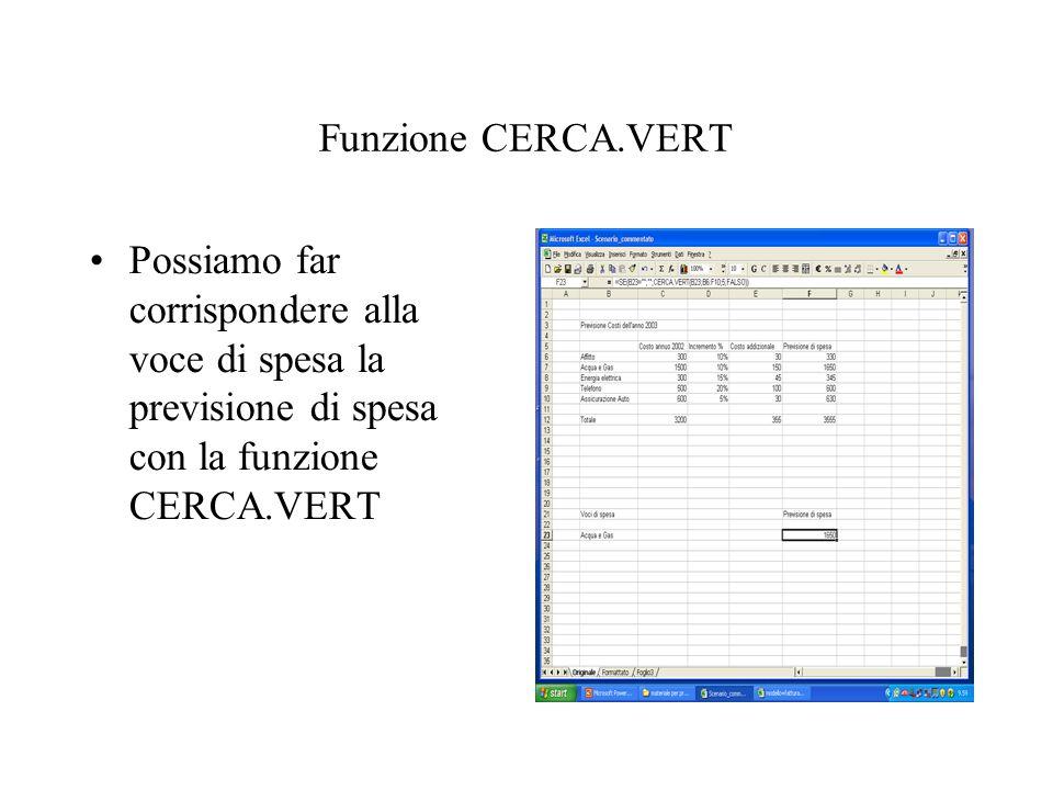 Funzione CERCA.VERT Possiamo far corrispondere alla voce di spesa la previsione di spesa con la funzione CERCA.VERT
