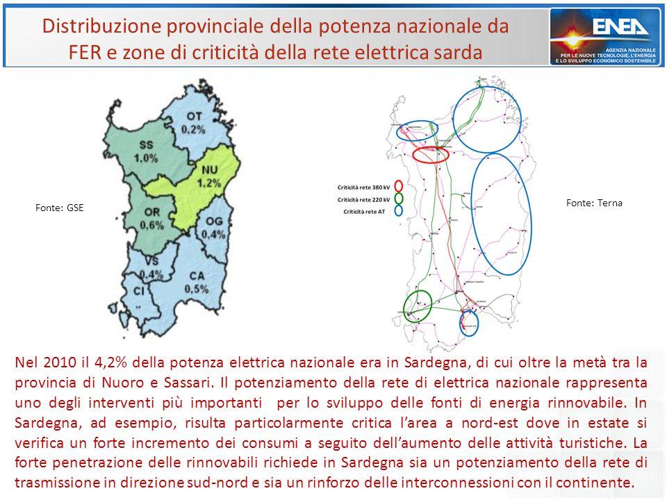 Nel 2010 il 4,2% della potenza elettrica nazionale era in Sardegna, di cui oltre la metà tra la provincia di Nuoro e Sassari. Il potenziamento della r