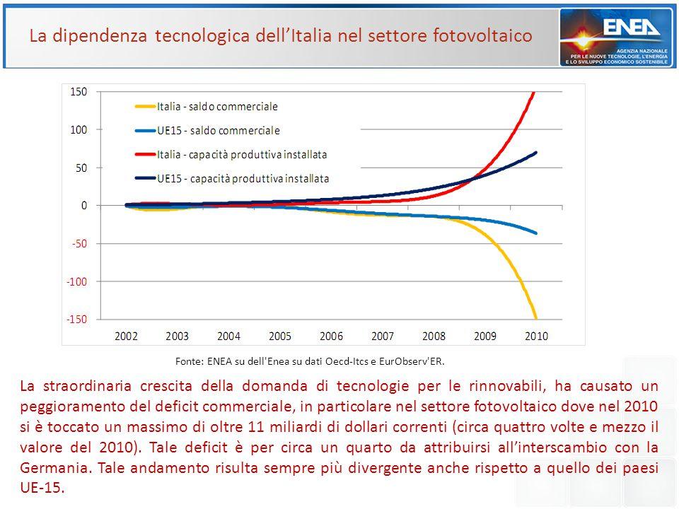 La dipendenza tecnologica dell'Italia nel settore fotovoltaico La straordinaria crescita della domanda di tecnologie per le rinnovabili, ha causato un