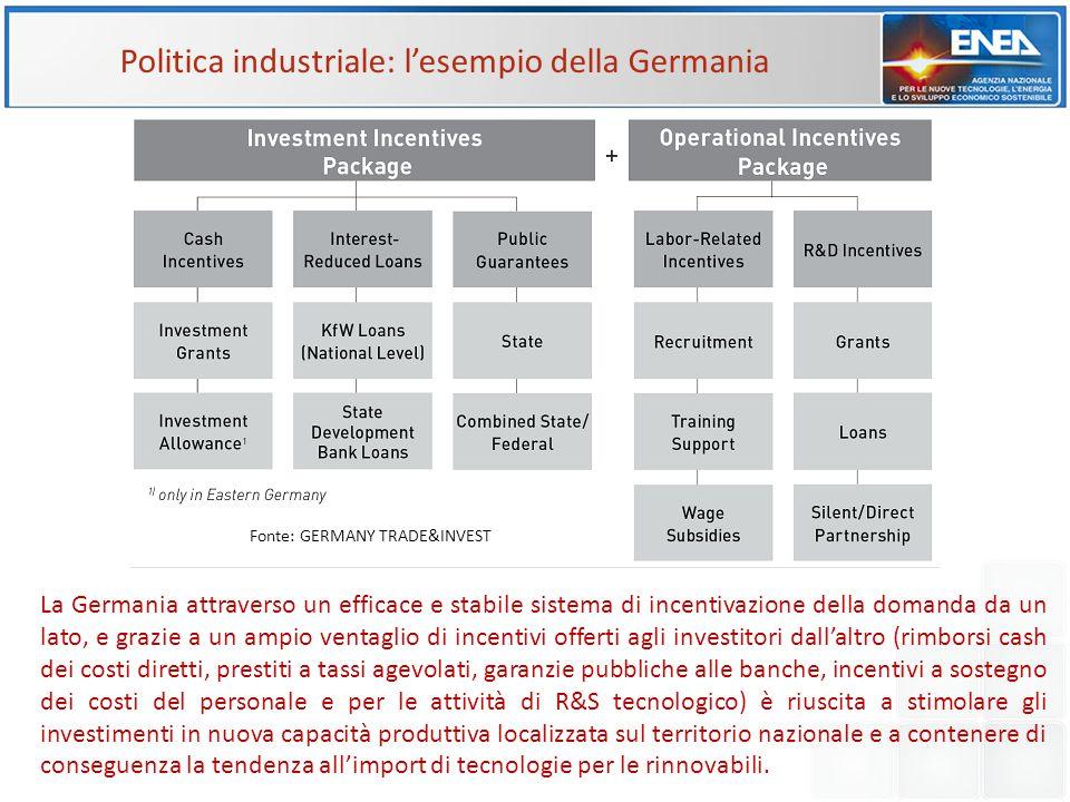 Politica industriale: l'esempio della Germania Fonte: GERMANY TRADE&INVEST La Germania attraverso un efficace e stabile sistema di incentivazione dell