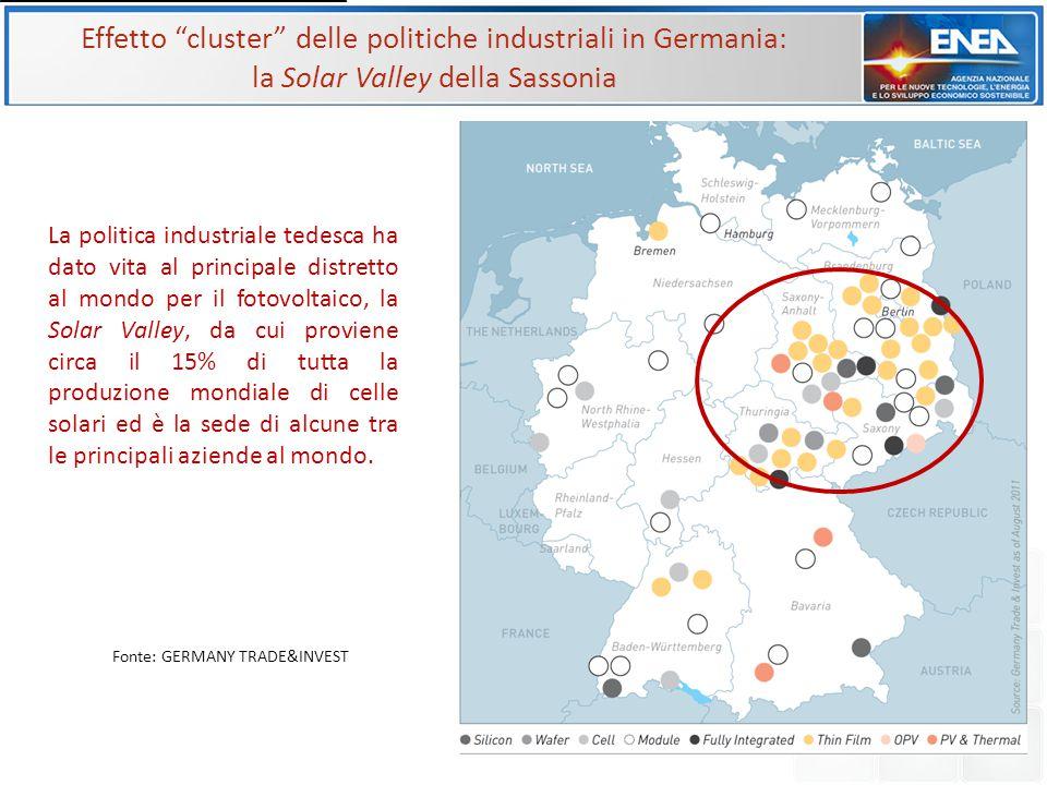 """Effetto """"cluster"""" delle politiche industriali in Germania: la Solar Valley della Sassonia La politica industriale tedesca ha dato vita al principale d"""