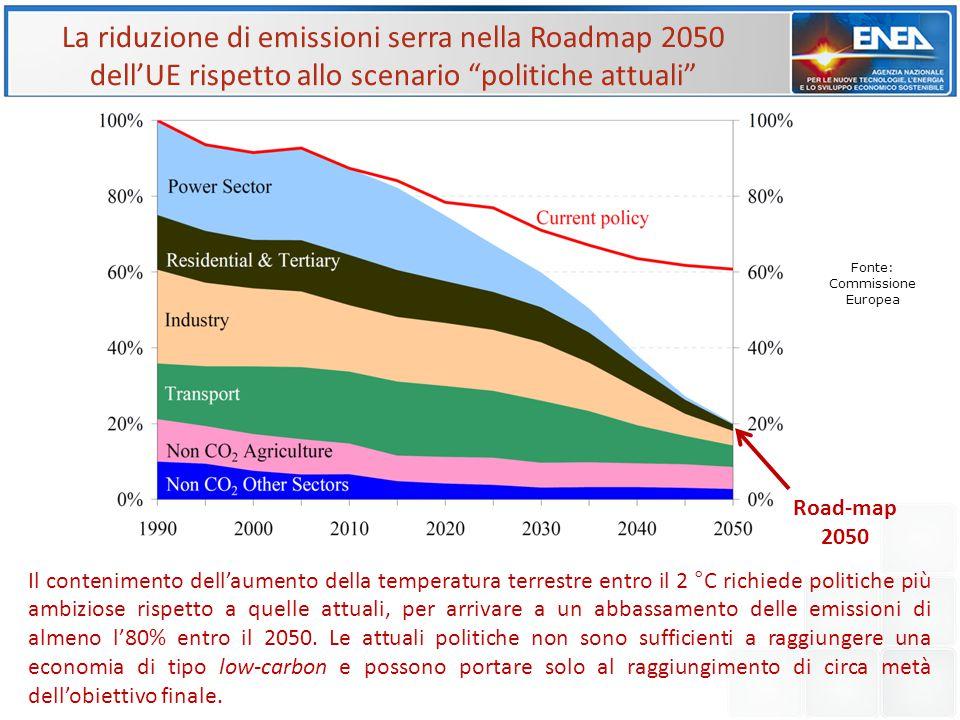 """Fonte: Commissione Europea La riduzione di emissioni serra nella Roadmap 2050 dell'UE rispetto allo scenario """"politiche attuali"""" Road-map 2050 Il cont"""