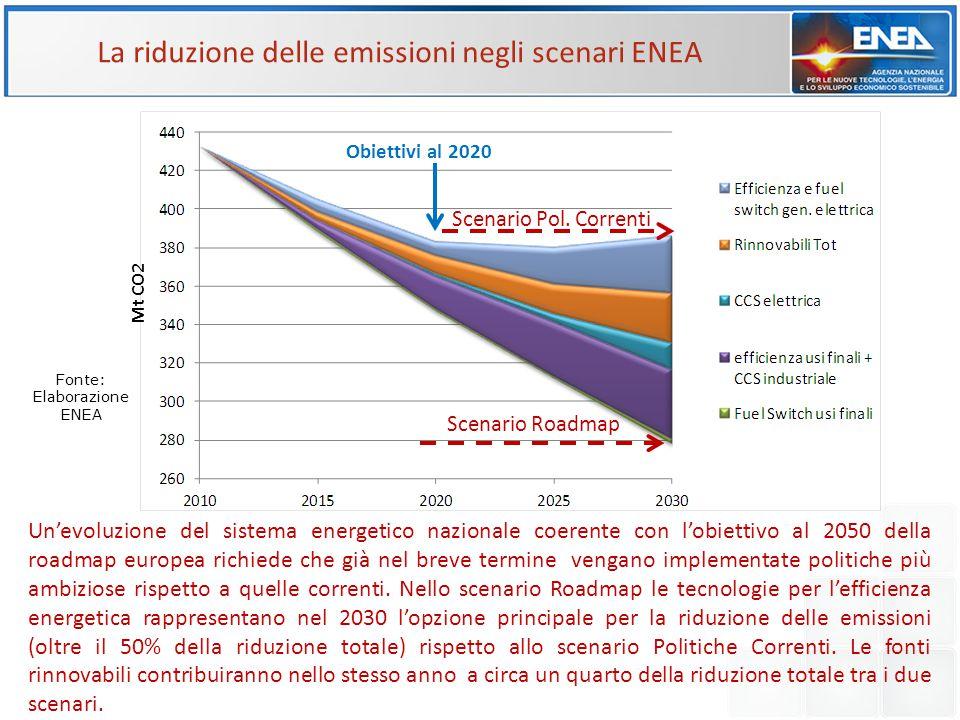 Scenario Roadmap Scenario Pol. Correnti Obiettivi al 2020 Mt CO2 La riduzione delle emissioni negli scenari ENEA Fonte: Elaborazione ENEA Un'evoluzion