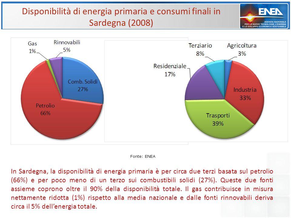 Disponibilità di energia primaria e consumi finali in Sardegna (2008) In Sardegna, la disponibilità di energia primaria è per circa due terzi basata s