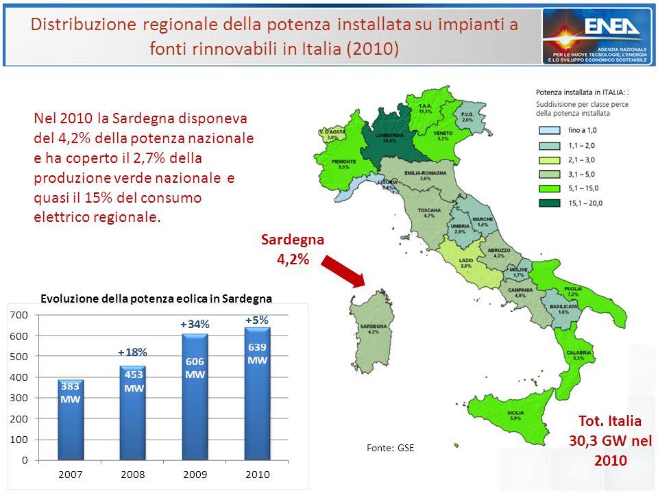 Distribuzione regionale della potenza installata su impianti a fonti rinnovabili in Italia (2010) Nel 2010 la Sardegna disponeva del 4,2% della potenz