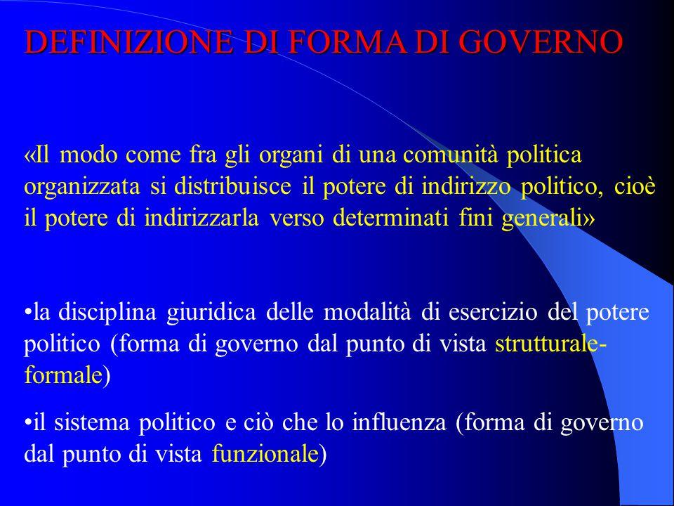 b)Le forme di governo LE MODALITÁ DI ESERCIZIO DEL POTERE