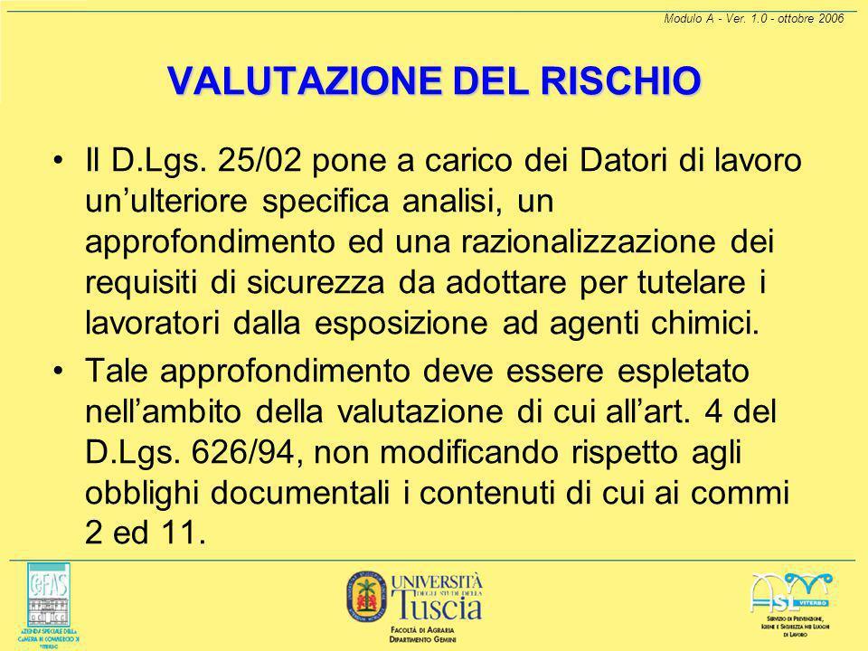 Modulo A - Ver. 1.0 - ottobre 2006 DEFINIZIONI Valore limite di esposizione professionale: il limite della concentrazione media ponderata nel tempo di
