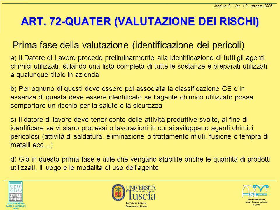 Modulo A - Ver. 1.0 - ottobre 2006 RISCHIO MODERATO L'introduzione della soglia di rischio moderato pone alcuni problemi per la sua definizione sia so