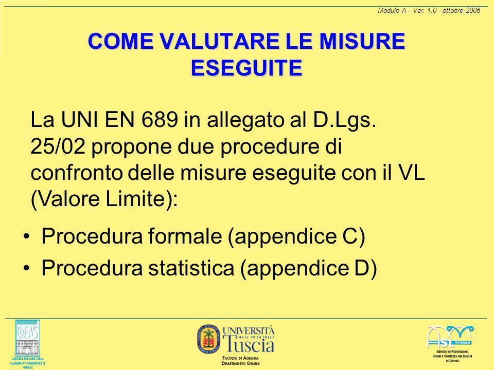 Modulo A - Ver. 1.0 - ottobre 2006 VALUTAZIONE DEL RISCHIO Nel caso in cui venga avviata una nuova attività, il datore di lavoro deve: Predisporre la