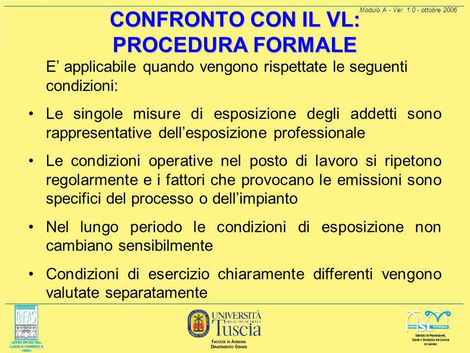 Modulo A - Ver. 1.0 - ottobre 2006 COME VALUTARE LE MISURE ESEGUITE Procedura formale (appendice C) Procedura statistica (appendice D) La UNI EN 689 i