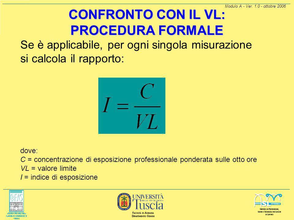 Modulo A - Ver. 1.0 - ottobre 2006 CONFRONTO CON IL VL: PROCEDURA FORMALE E' applicabile quando vengono rispettate le seguenti condizioni: Le singole