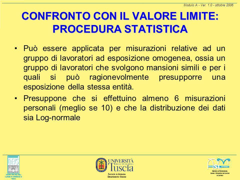 Modulo A - Ver. 1.0 - ottobre 2006 CONFRONTO CON IL VL: PROCEDURA FORMALE Calcolati tutti i valori di I si deve verificare una delle seguenti possibil