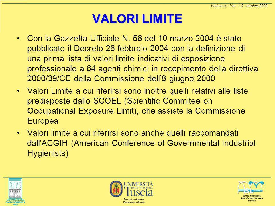 Modulo A - Ver. 1.0 - ottobre 2006 CONFRONTO CON IL VALORE LIMITE: PROCEDURA STATISTICA N.B. nei casi in cui la variabilità delle misure è molto bassa