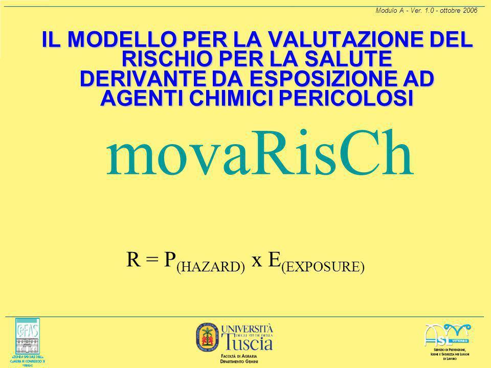 Modulo A - Ver. 1.0 - ottobre 2006 ALGORITMI Sono stati elaborati diversi tipi di algoritmi o modelli per stime di rischio. In questa sede verrà illus
