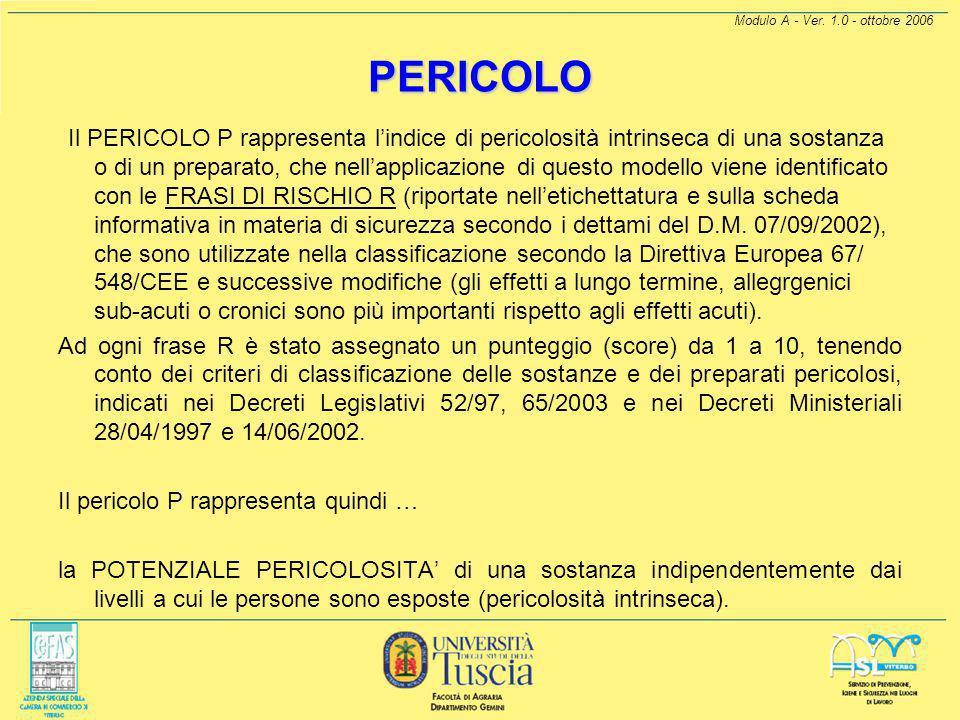 Modulo A - Ver. 1.0 - ottobre 2006 IL MODELLO PER LA VALUTAZIONE DEL RISCHIO PER LA SALUTE DERIVANTE DA ESPOSIZIONE AD AGENTI CHIMICI PERICOLOSI IL MO
