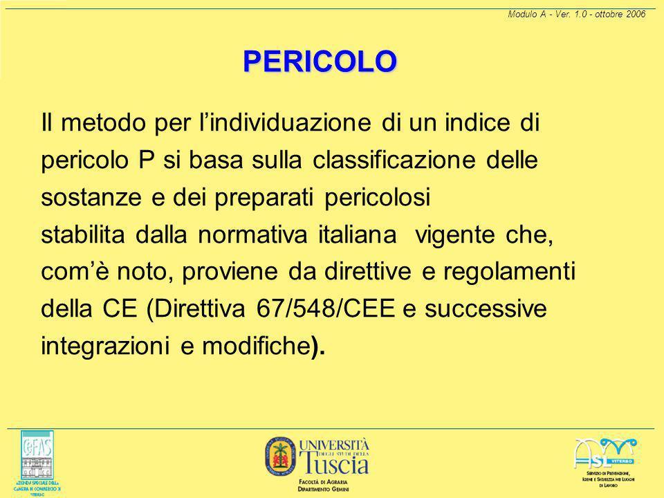 Modulo A - Ver. 1.0 - ottobre 2006 PERICOLO Il PERICOLO P rappresenta l'indice di pericolosità intrinseca di una sostanza o di un preparato, che nell'