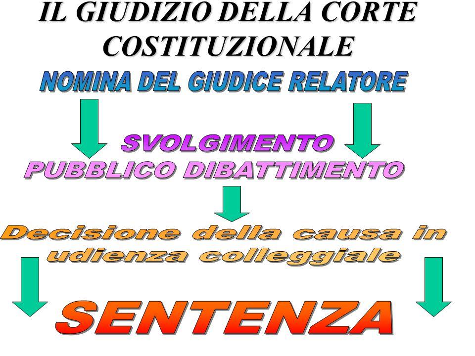 IL GIUDIZIO DELLA CORTE COSTITUZIONALE