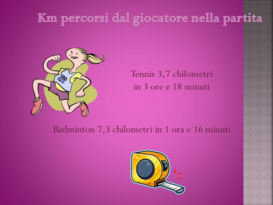 Badminton 7,3 chilometri in 1 ora e 16 minuti Tennis 3,7 chilometri in 3 ore e 18 minuti