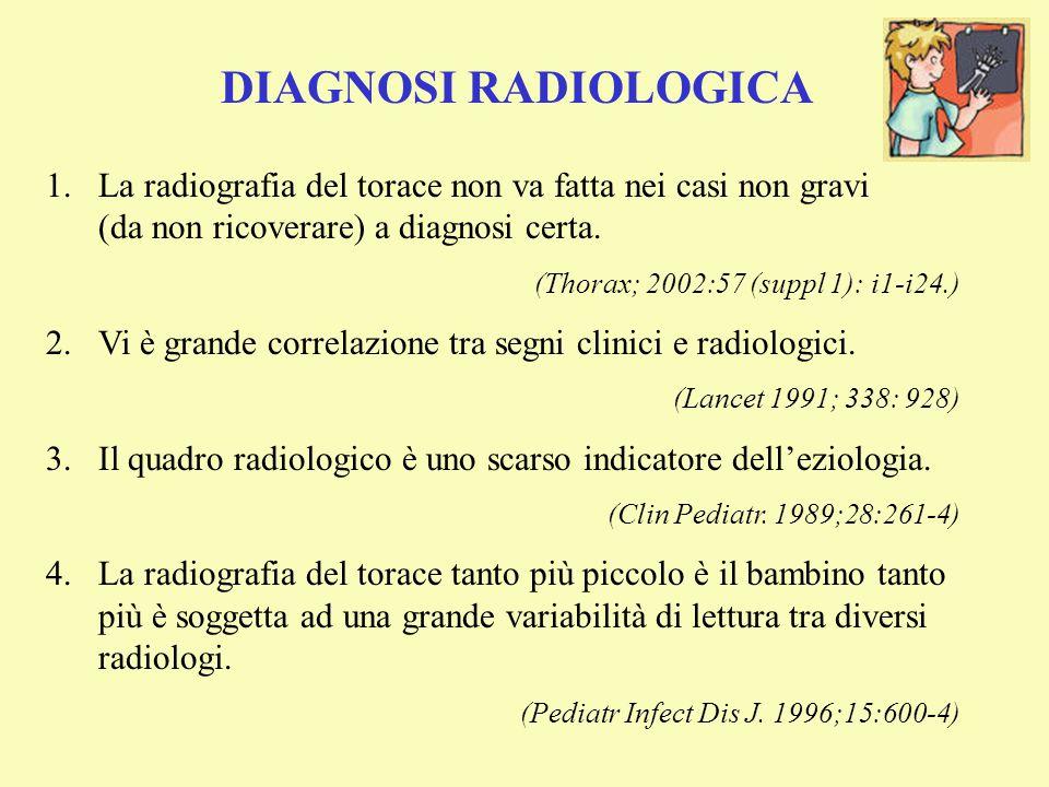 1.La radiografia del torace non va fatta nei casi non gravi (da non ricoverare) a diagnosi certa. (Thorax; 2002:57 (suppl 1): i1-i24.) 2.Vi è grande c