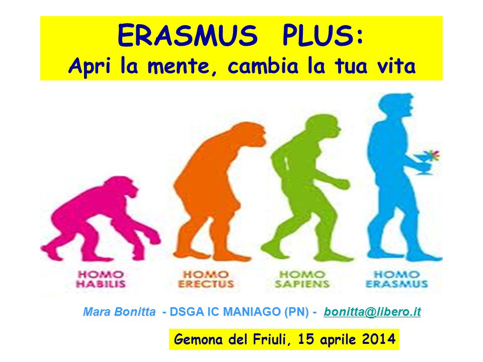 Erasmus + è il nuovo programma per rafforzare l'istruzione, la formazione, la gioventù e lo sport in Europa per il settennio 2014 – 2020 Stanzierà 14,7 miliardi di Euro nell'arco di 7 anni PROGRAMMAZIONE 2014-2020