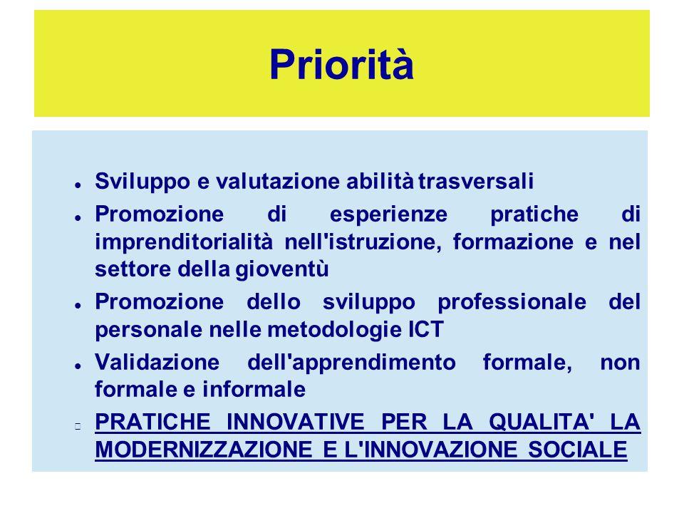 Sviluppo e valutazione abilità trasversali Promozione di esperienze pratiche di imprenditorialità nell'istruzione, formazione e nel settore della giov
