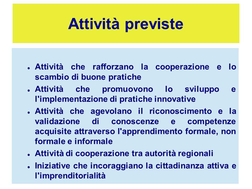 Attività che rafforzano la cooperazione e lo scambio di buone pratiche Attività che promuovono lo sviluppo e l'implementazione di pratiche innovative