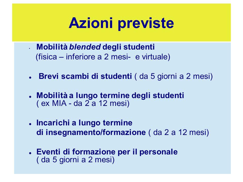 Mobilità blended degli studenti (fisica – inferiore a 2 mesi- e virtuale) Brevi scambi di studenti ( da 5 giorni a 2 mesi) Mobilità a lungo termine de
