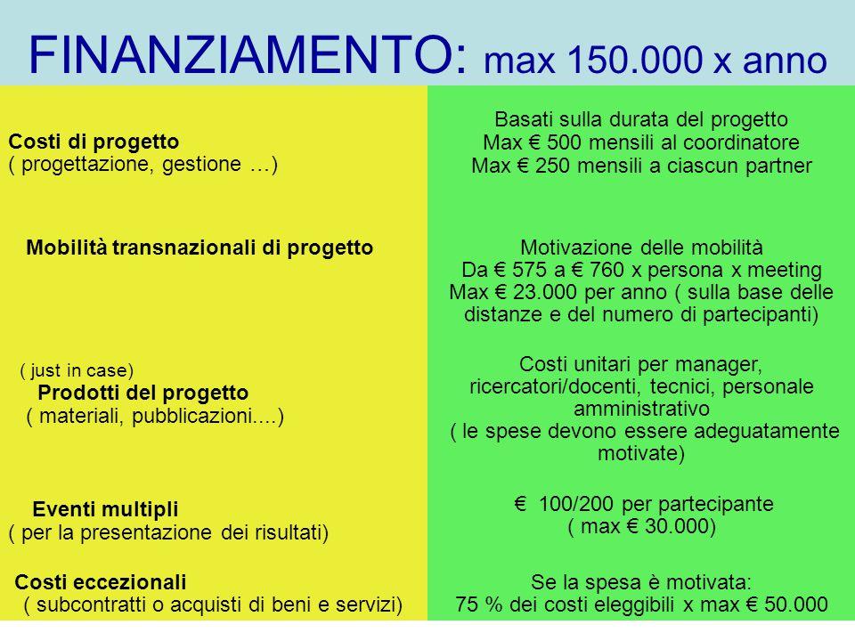 FINANZIAMENTO: max 150.000 x anno Costi di progetto ( progettazione, gestione …) Basati sulla durata del progetto Max € 500 mensili al coordinatore Ma