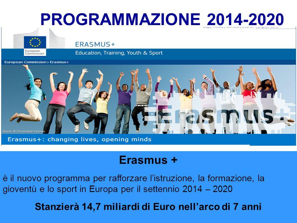 Erasmus + è il nuovo programma per rafforzare l'istruzione, la formazione, la gioventù e lo sport in Europa per il settennio 2014 – 2020 Stanzierà 14,