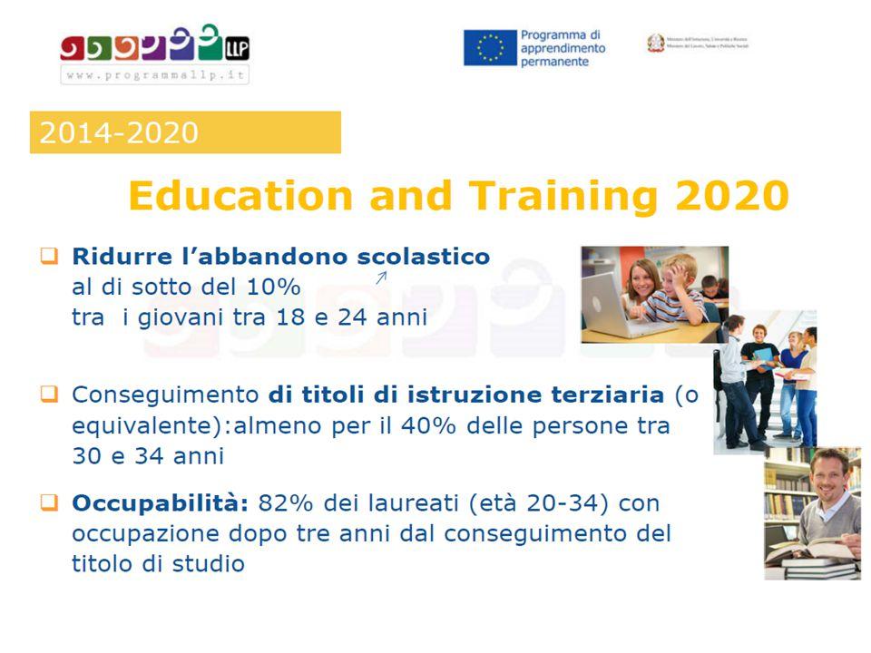 http://www.slideshare.net/a.ceccherelli/presentazione-trieste-ottobre-2011