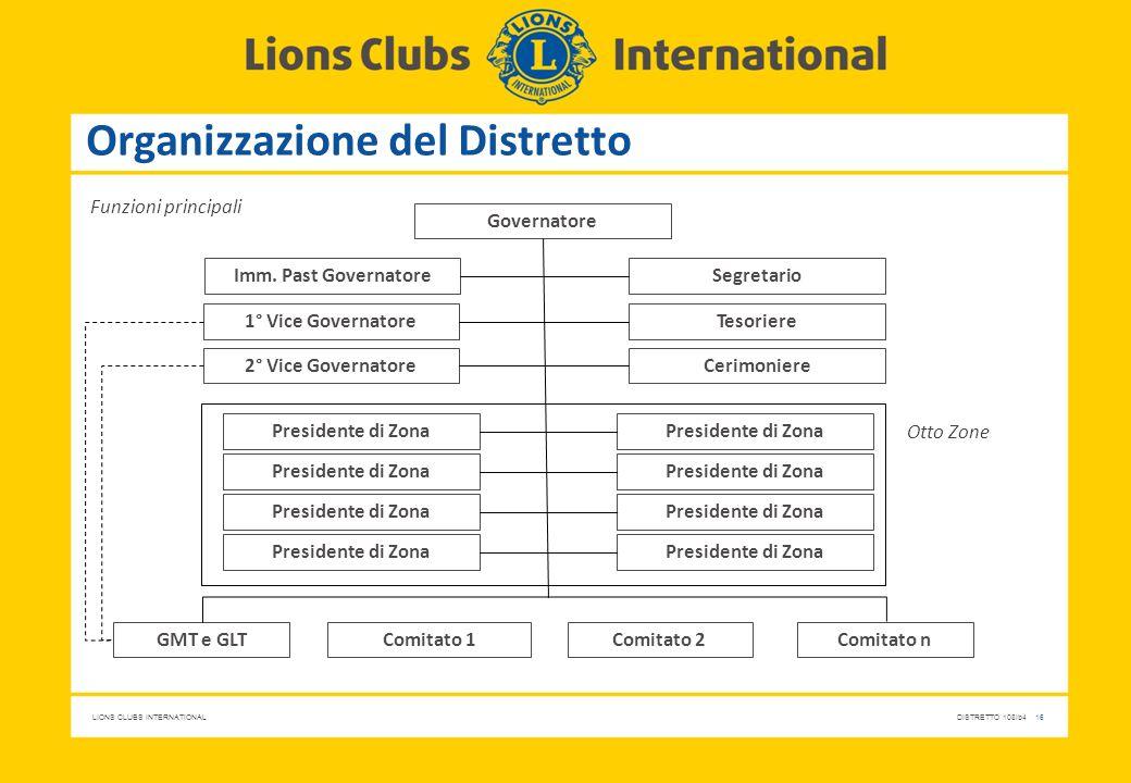 LIONS CLUBS INTERNATIONALDISTRETTO 108Ib4 16 Presidente di Zona Organizzazione del Distretto Governatore 1° Vice Governatore 2° Vice Governatore Segre