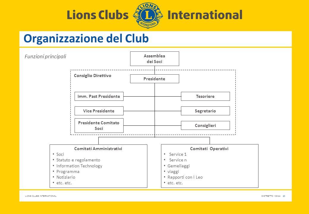 LIONS CLUBS INTERNATIONALDISTRETTO 108Ib4 20 Organizzazione del Club Assemblea dei Soci Presidente Imm. Past PresidenteTesoriere Segretario Consiglier