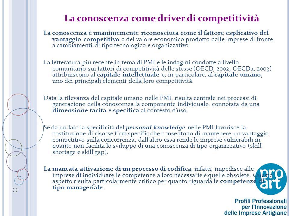 La conoscenza come driver di competitività La conoscenza è unanimemente riconosciuta come il fattore esplicativo del vantaggio competitivo o del valore economico prodotto dalle imprese di fronte a cambiamenti di tipo tecnologico e organizzativo.