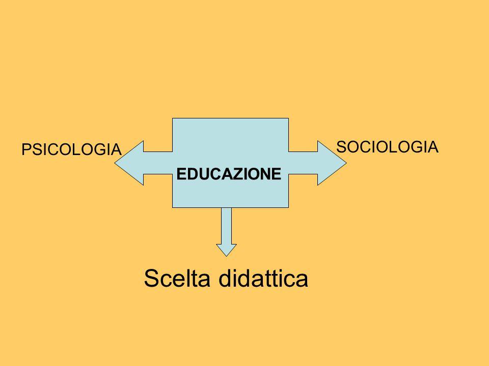 PSICOLOGIA SOCIOLOGIA EDUCAZIONE Scelta didattica