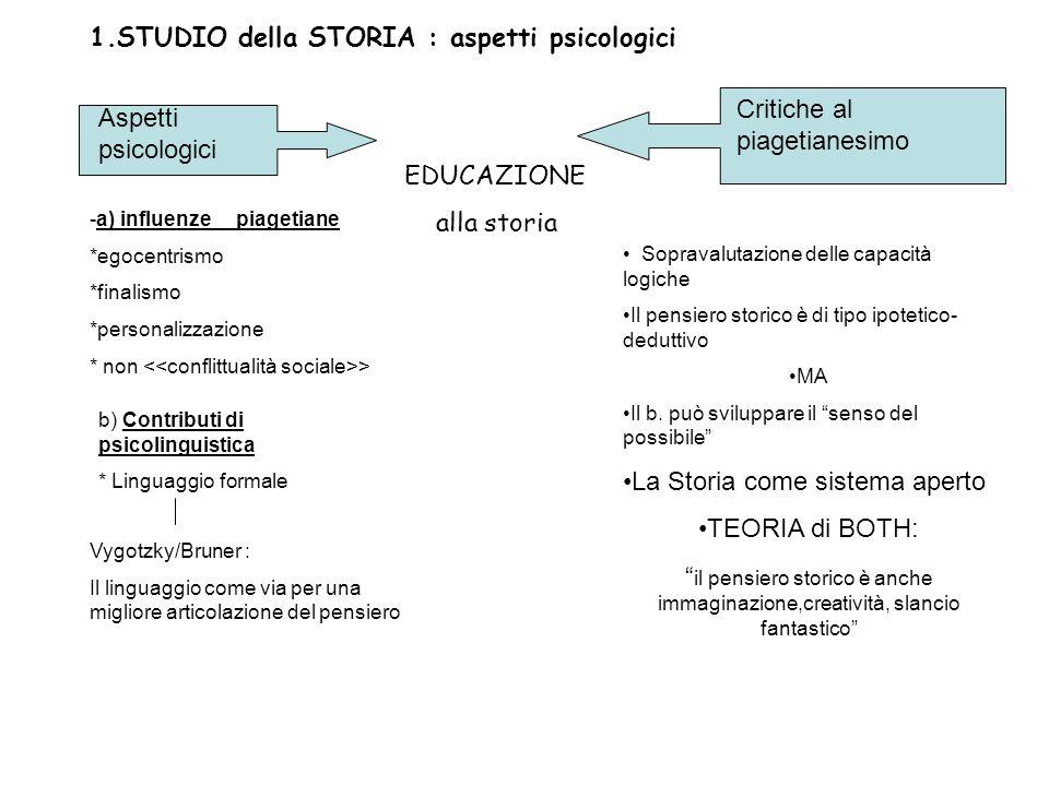 1.STUDIO della STORIA : aspetti psicologici Aspetti psicologici EDUCAZIONE alla storia -a) influenze piagetiane *egocentrismo *finalismo *personalizza