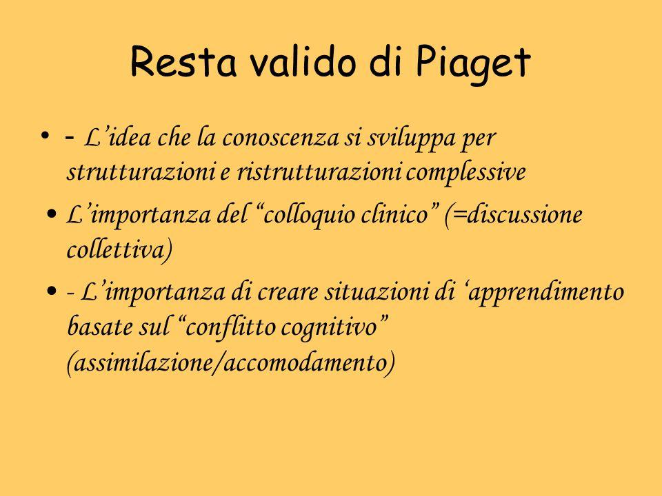 """Resta valido di Piaget - L'idea che la conoscenza si sviluppa per strutturazioni e ristrutturazioni complessive L'importanza del """"colloquio clinico"""" ("""
