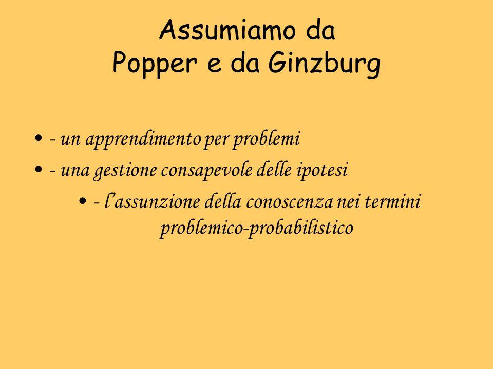 Assumiamo da Popper e da Ginzburg - un apprendimento per problemi - una gestione consapevole delle ipotesi - l'assunzione della conoscenza nei termini