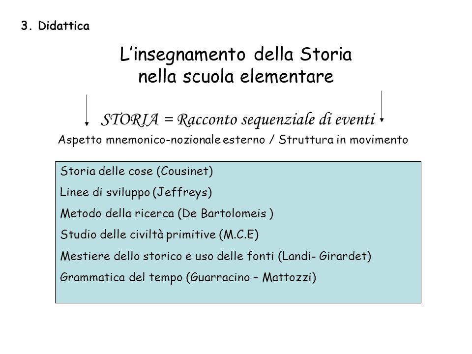 L'insegnamento della Storia nella scuola elementare STORIA = Racconto sequenziale di eventi Aspetto mnemonico-nozionale esterno / Struttura in movimen