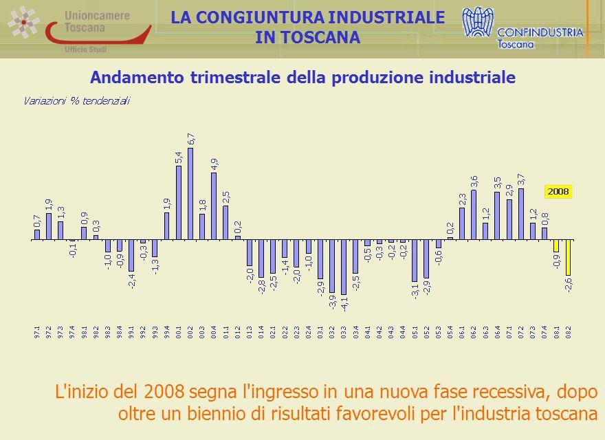Andamento del fatturato e dei prezzi alla produzione LA CONGIUNTURA INDUSTRIALE IN TOSCANA La flessione produttiva è stata determinata dalla debolezza della domanda …
