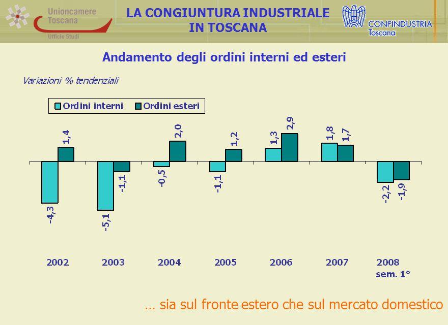 Andamento degli occupati e della produzione LA CONGIUNTURA INDUSTRIALE IN TOSCANA L'aggravarsi delle difficoltà incontrate a partire dalla fine del 2007 comincia nel frattempo a riflettersi sulla propensione ad assumere …