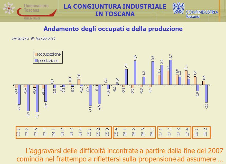 Andamento della produttività LA CONGIUNTURA INDUSTRIALE IN TOSCANA...