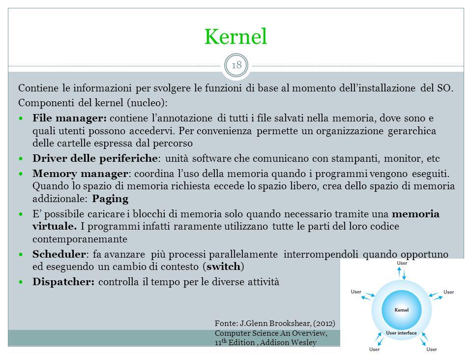 Kernel Contiene le informazioni per svolgere le funzioni di base al momento dell'installazione del SO.
