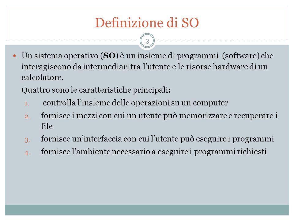 Definizione di SO Un sistema operativo (SO) è un insieme di programmi (software) che interagiscono da intermediari tra l'utente e le risorse hardware di un calcolatore.