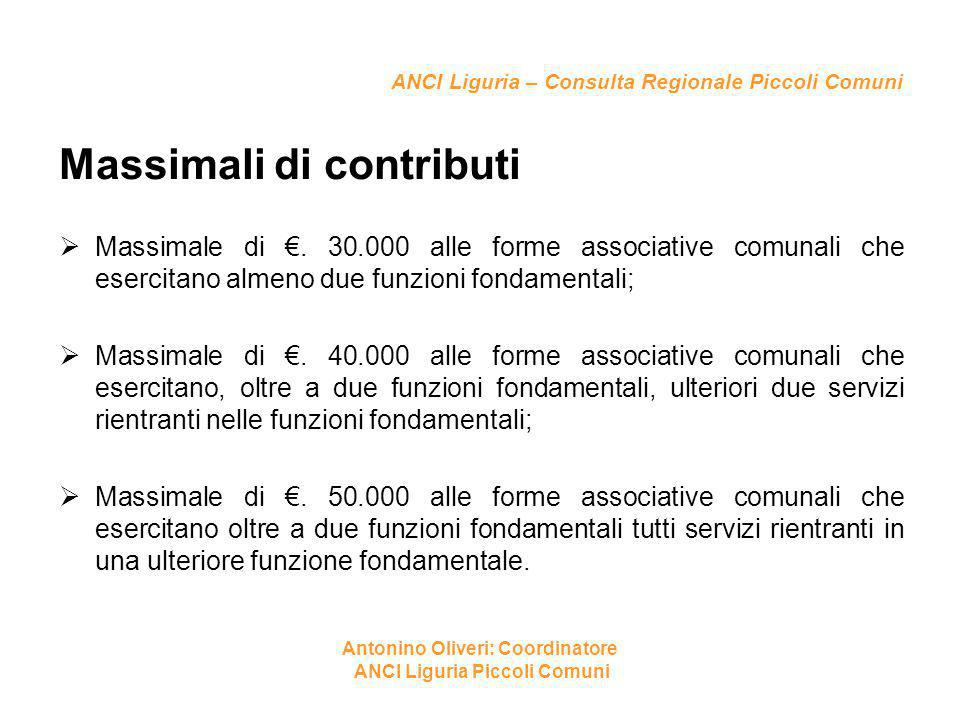 Massimali di contributi  Massimale di €.