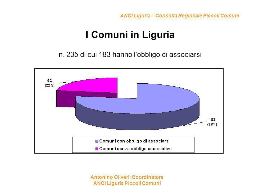 ANCI Liguria – Consulta Regionale Piccoli Comuni I Comuni in Liguria n. 235 di cui 183 hanno l'obbligo di associarsi Antonino Oliveri: Coordinatore AN